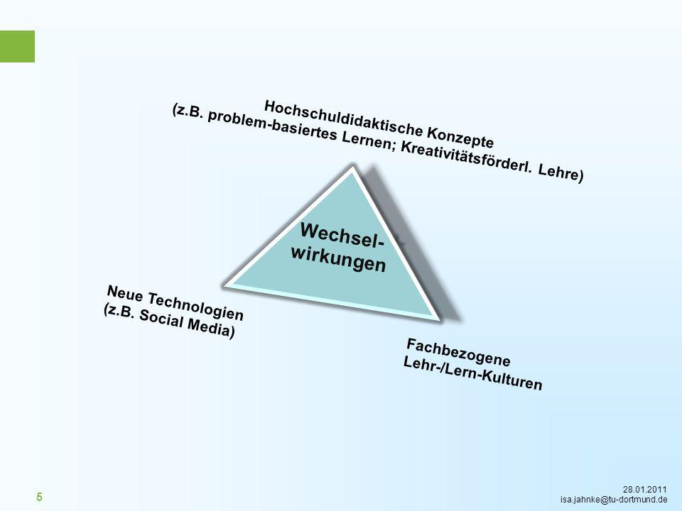 Hochschuldidaktische Konzepte (z. B