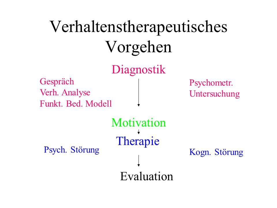 Verhaltenstherapeutisches Vorgehen