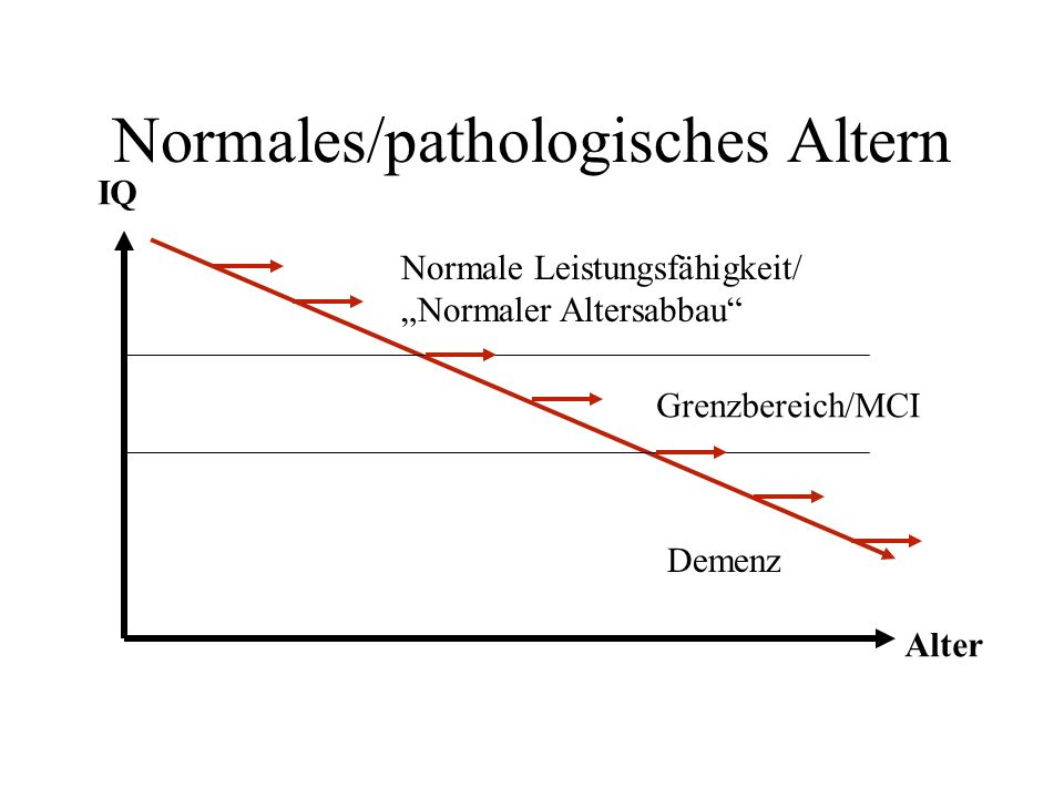 Normales/pathologisches Altern