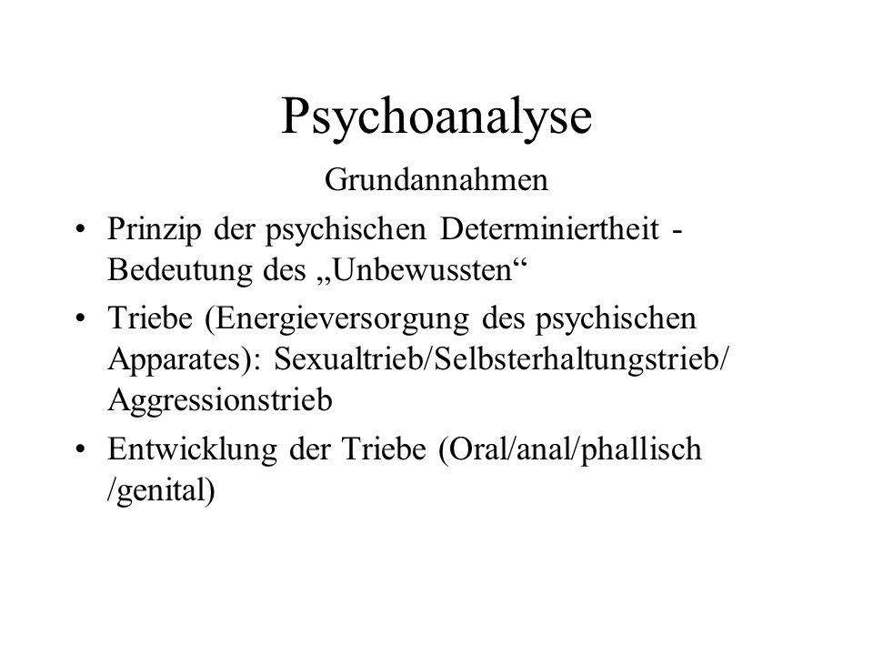 Psychoanalyse Grundannahmen