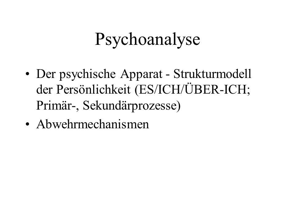 PsychoanalyseDer psychische Apparat - Strukturmodell der Persönlichkeit (ES/ICH/ÜBER-ICH; Primär-, Sekundärprozesse)