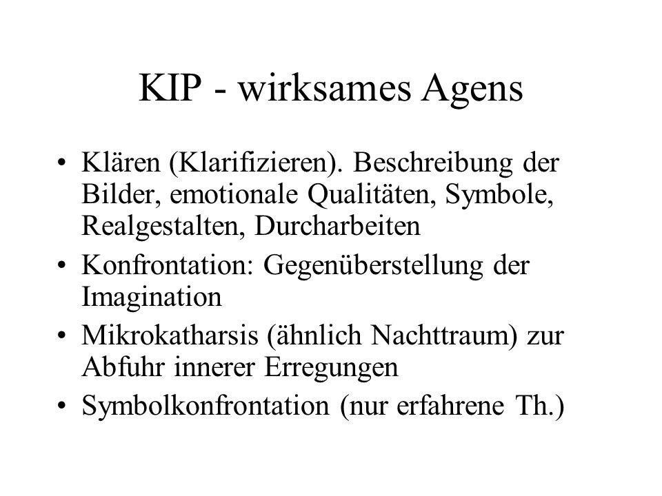 KIP - wirksames Agens Klären (Klarifizieren). Beschreibung der Bilder, emotionale Qualitäten, Symbole, Realgestalten, Durcharbeiten.
