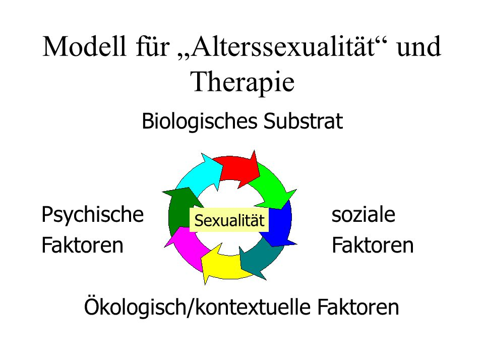 """Modell für """"Alterssexualität und Therapie"""