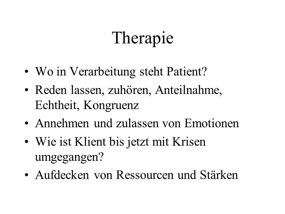 Therapie Wo in Verarbeitung steht Patient