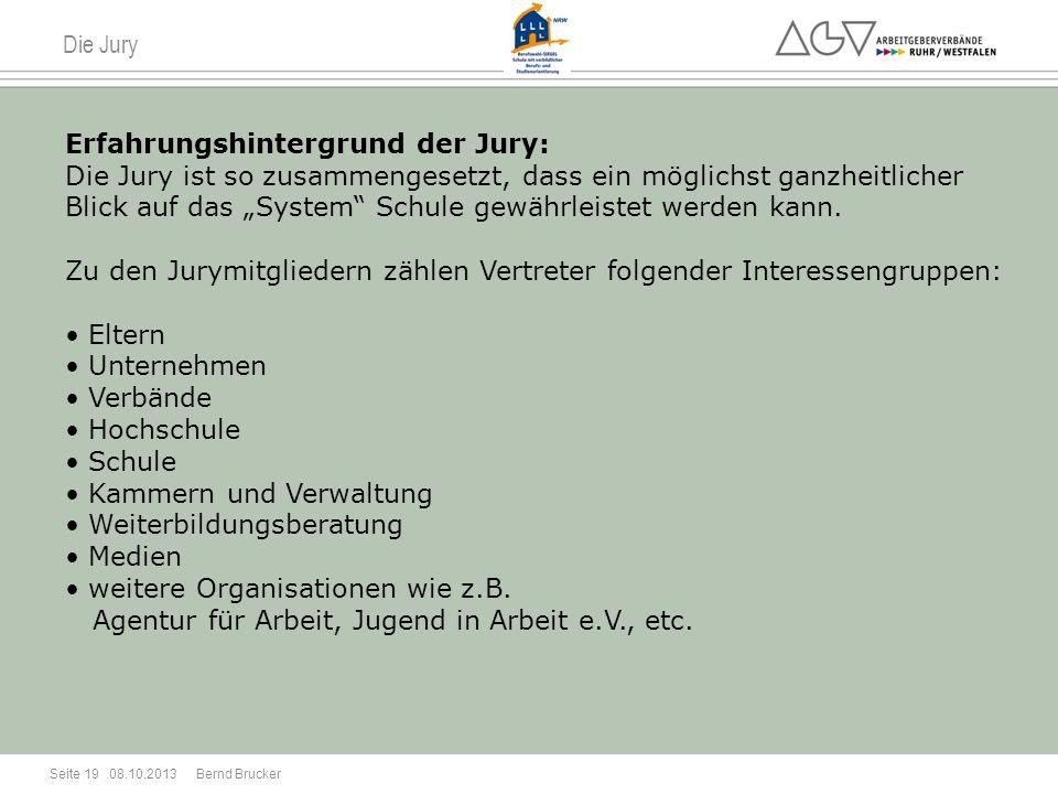 Erfahrungshintergrund der Jury: