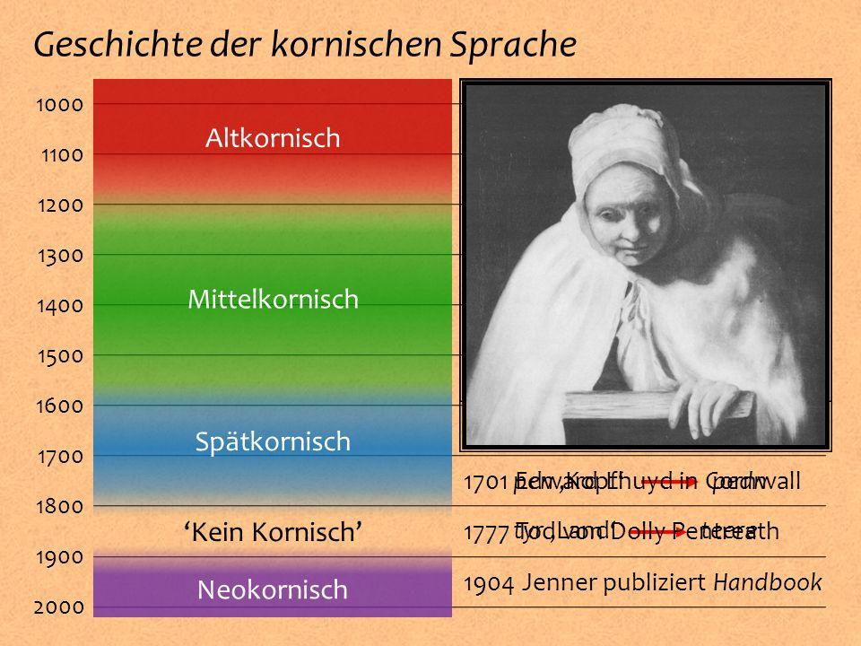 Geschichte der kornischen Sprache