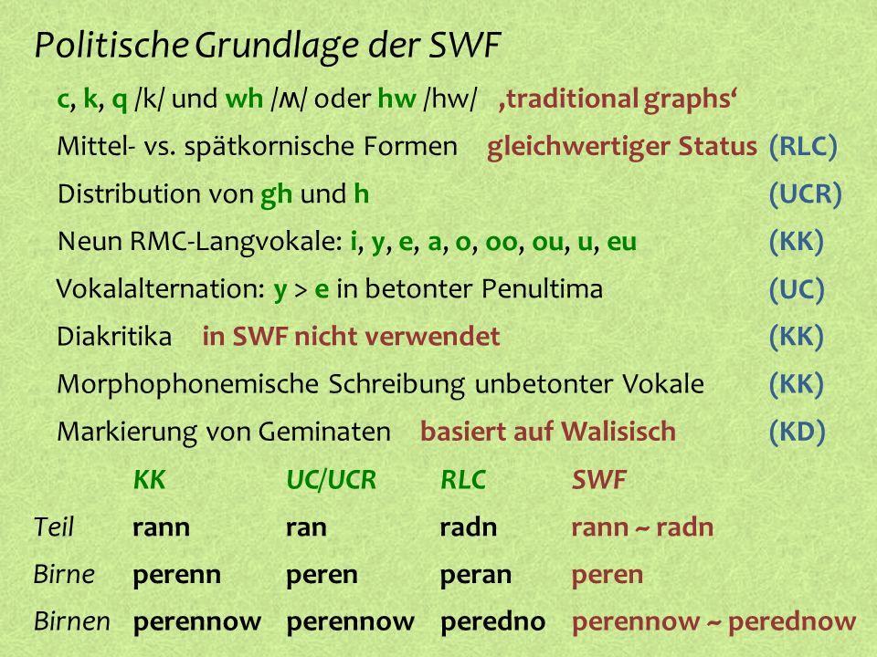 Politische Grundlage der SWF