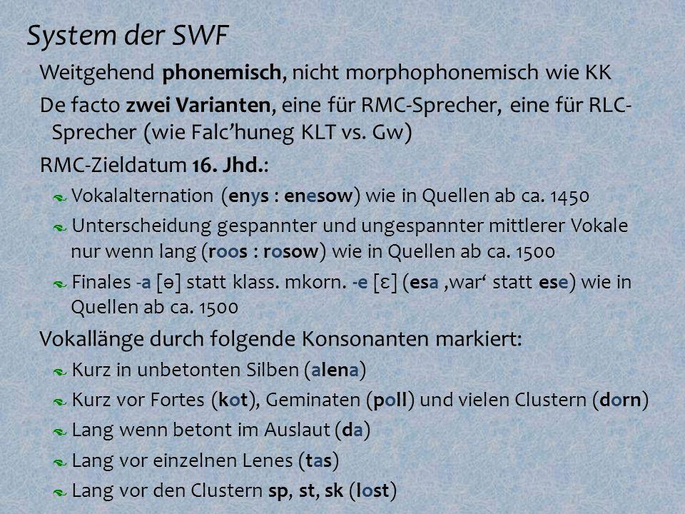 System der SWF Weitgehend phonemisch, nicht morphophonemisch wie KK