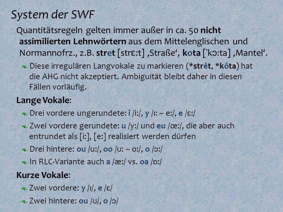 System der SWF Quantitätsregeln gelten immer außer in ca. 50 nicht