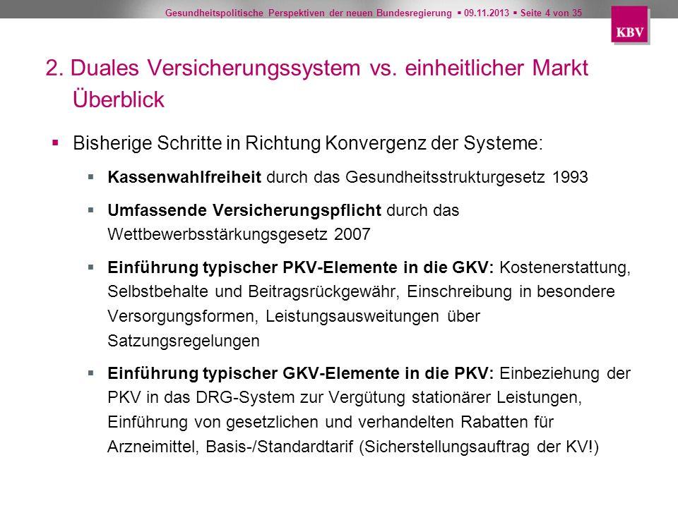 2. Duales Versicherungssystem vs. einheitlicher Markt Überblick