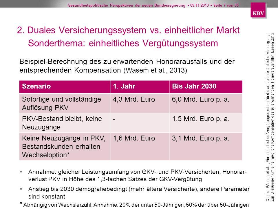 2. Duales Versicherungssystem vs