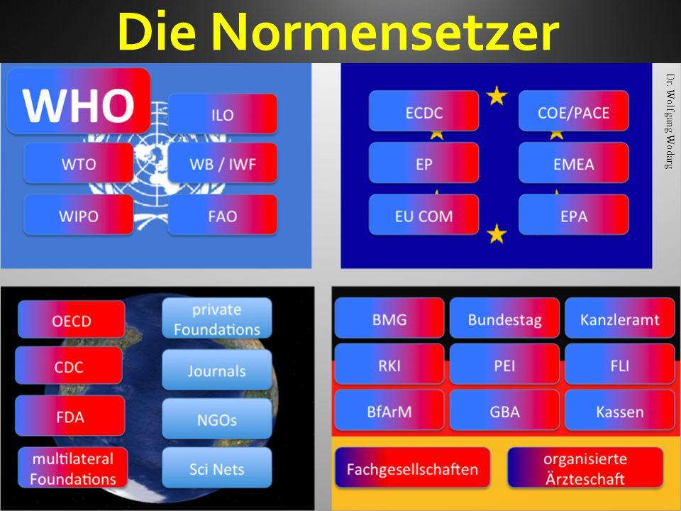Die Normensetzer Dr. Wolfgang Wodarg