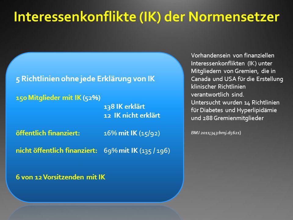 Interessenkonflikte (IK) der Normensetzer