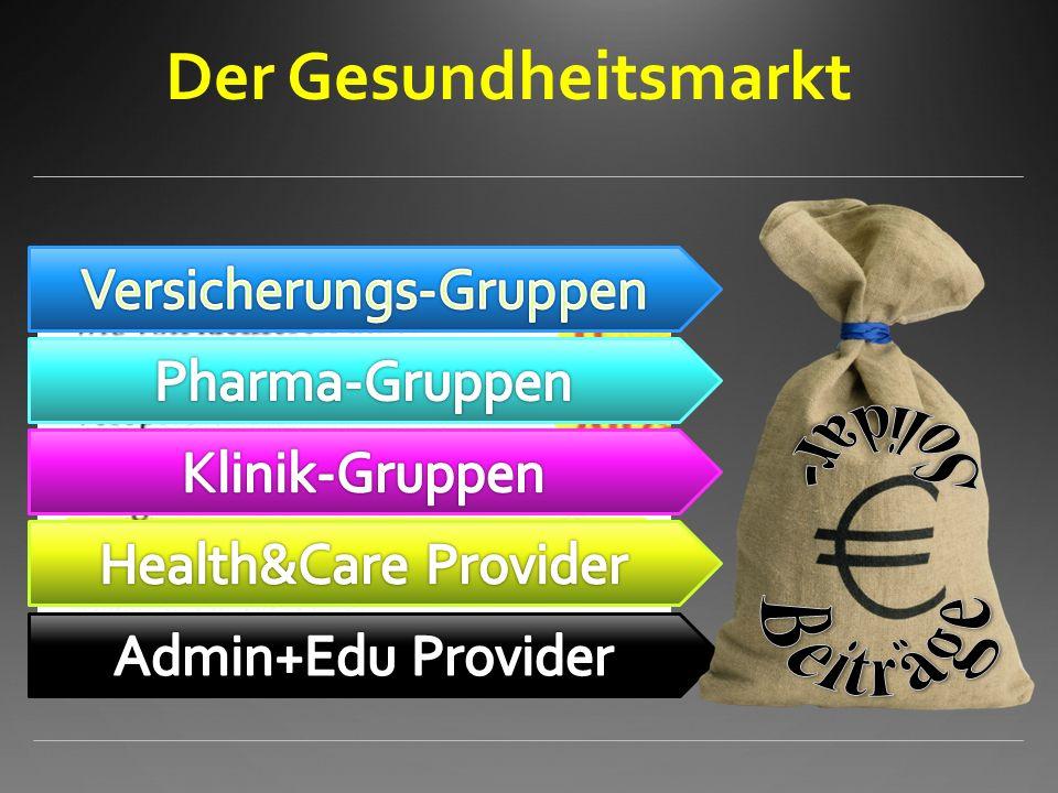 Versicherungs-Gruppen