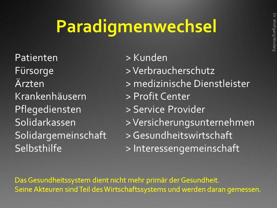 Paradigmenwechsel Patienten > Kunden