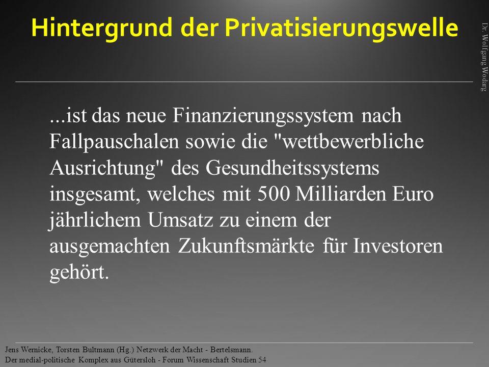 Hintergrund der Privatisierungswelle