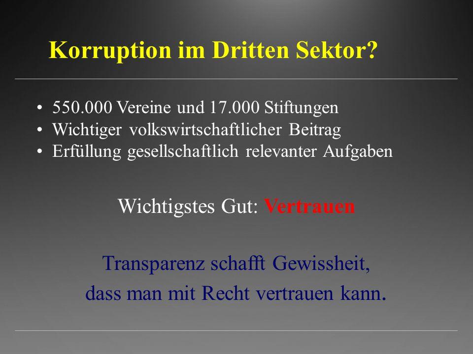 Korruption im Dritten Sektor