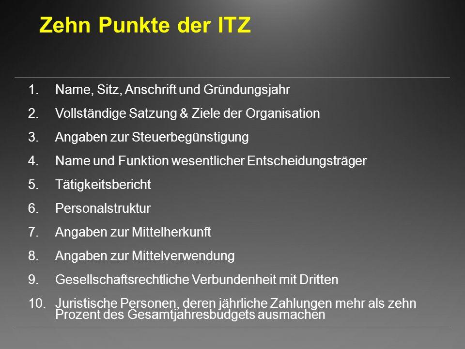 Zehn Punkte der ITZ Name, Sitz, Anschrift und Gründungsjahr