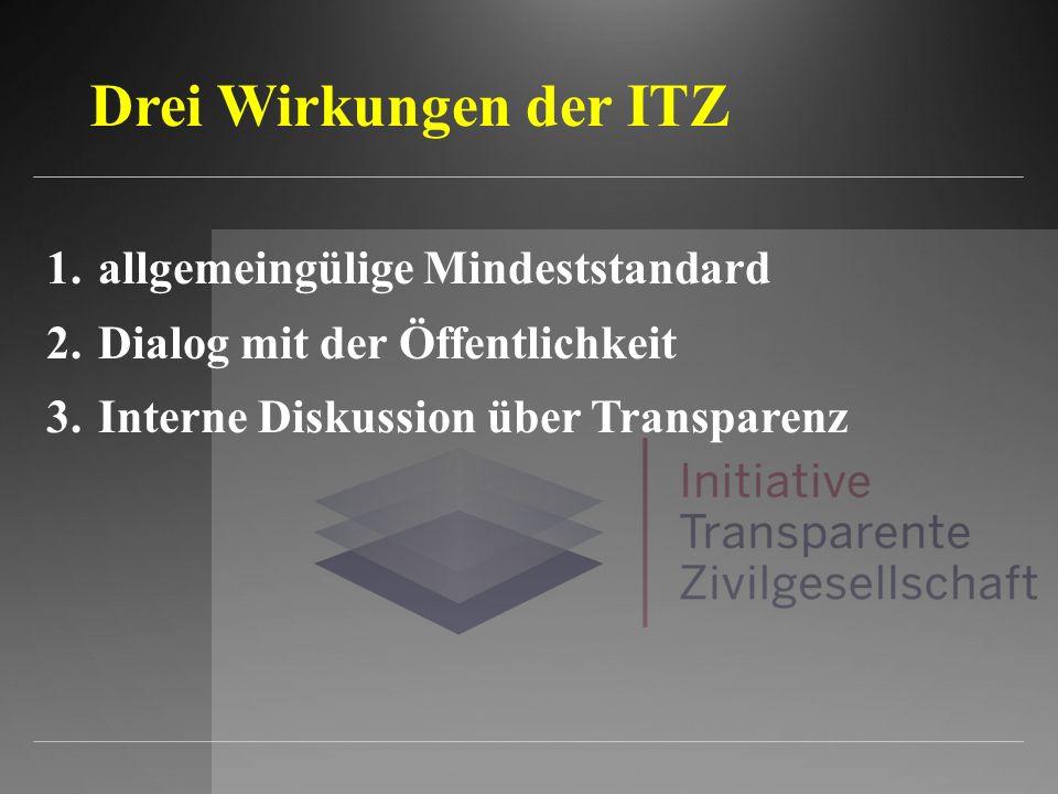 Drei Wirkungen der ITZ allgemeingülige Mindeststandard