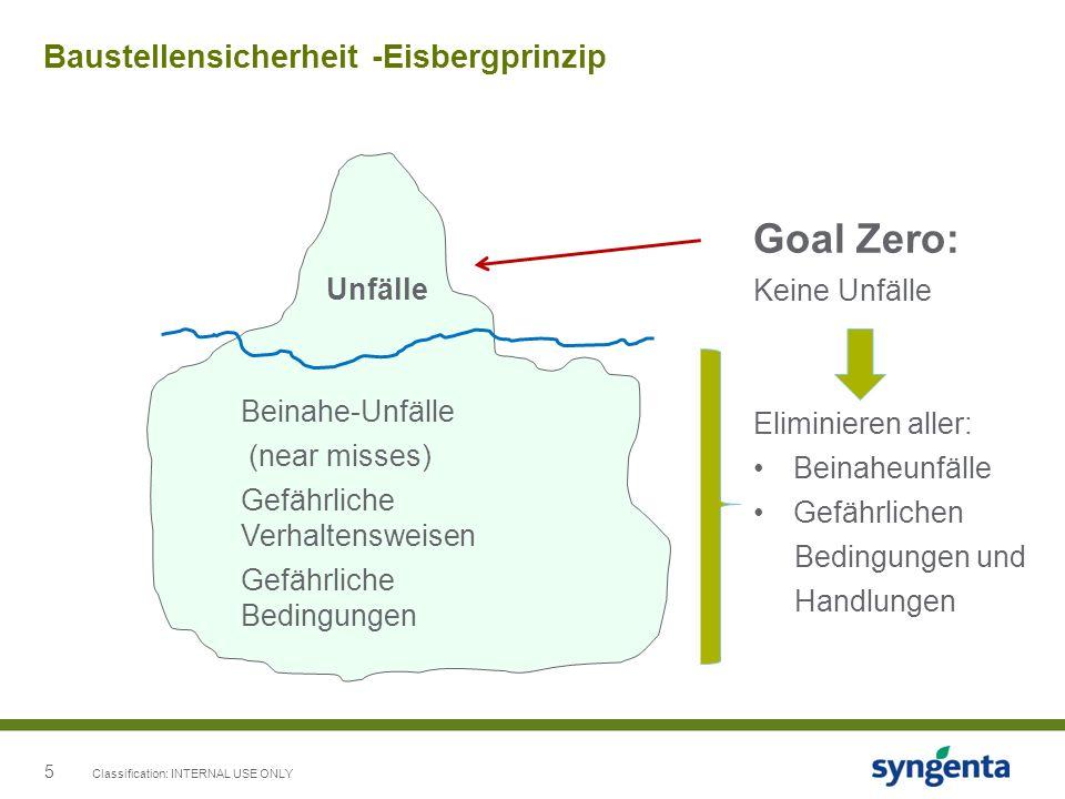 Baustellensicherheit -Eisbergprinzip