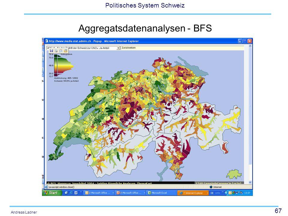 Aggregatsdatenanalysen - BFS
