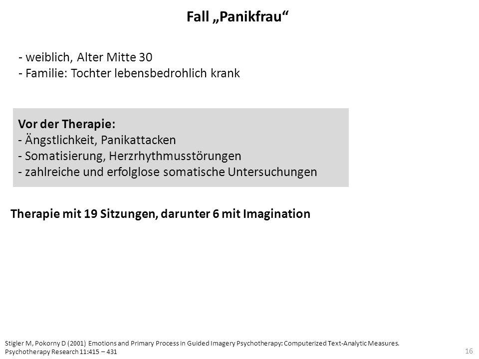 "Fall ""Panikfrau - weiblich, Alter Mitte 30"