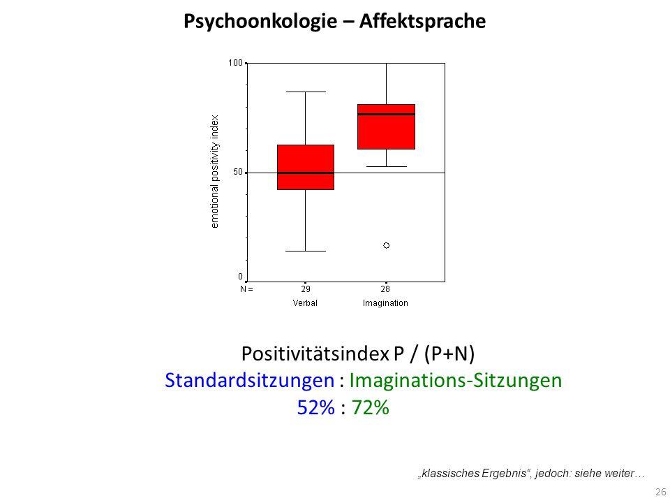 Psychoonkologie – Affektsprache