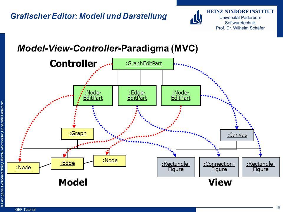 Grafischer Editor: Modell und Darstellung