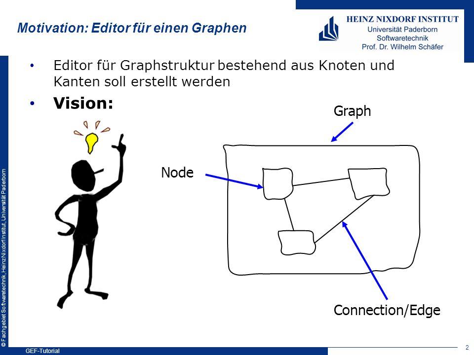 Motivation: Editor für einen Graphen