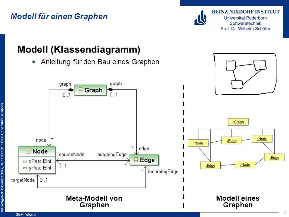 Modell für einen Graphen