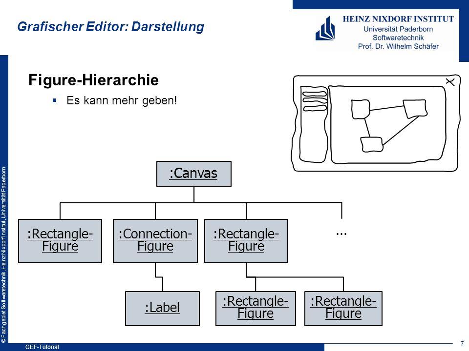 Grafischer Editor: Darstellung