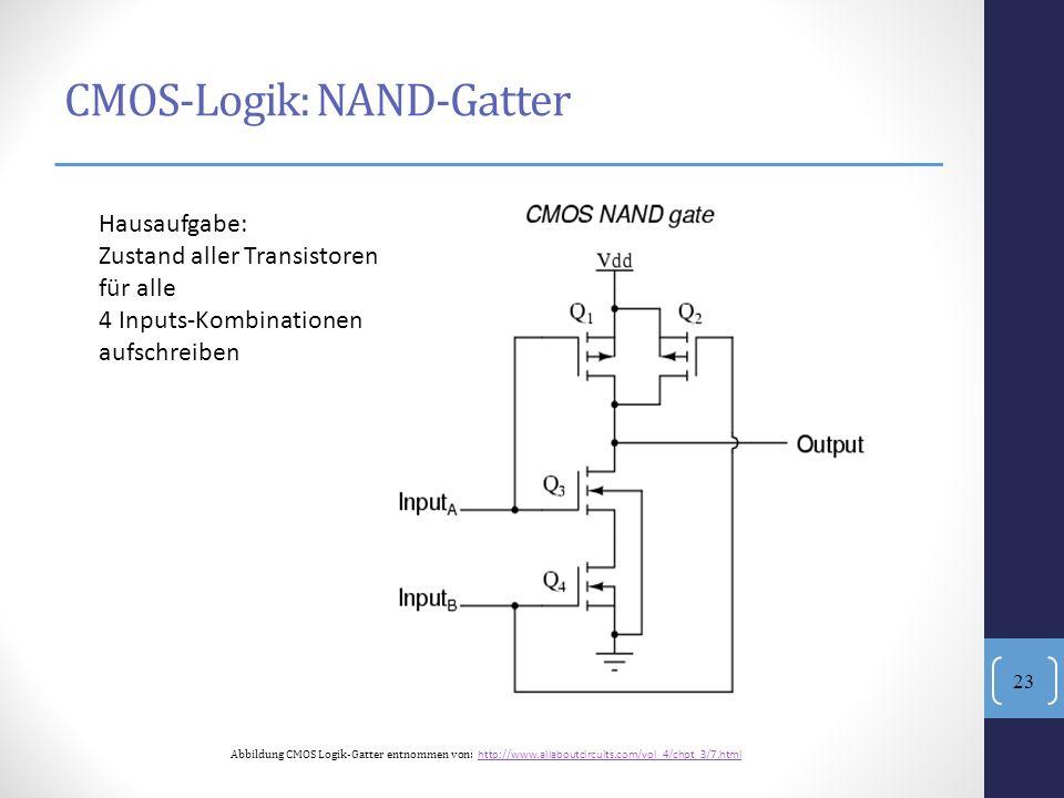 CMOS-Logik: NAND-Gatter