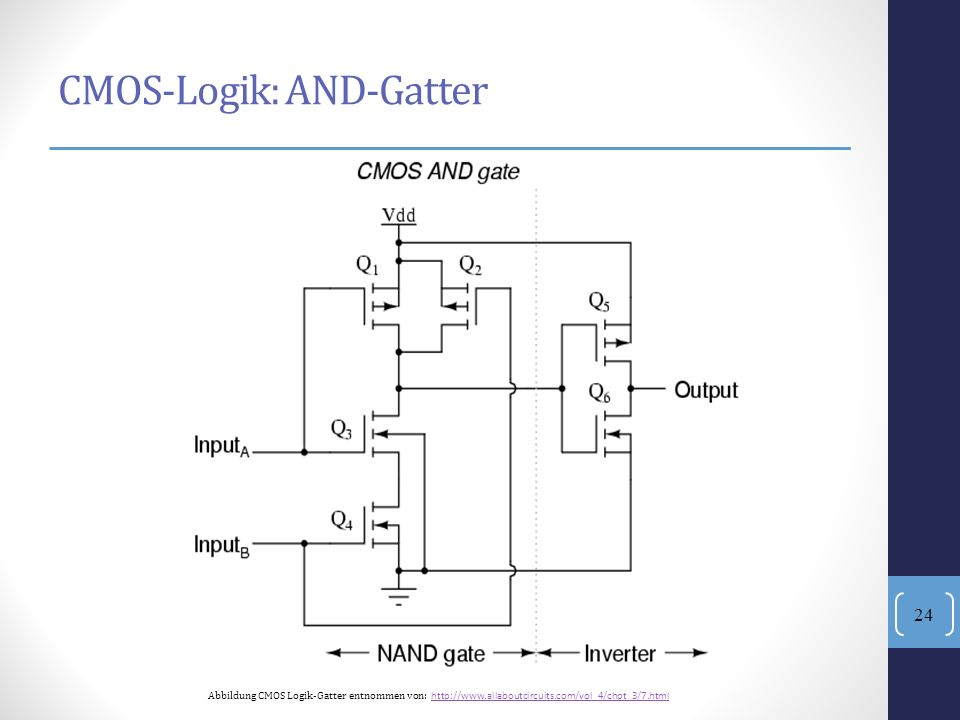 CMOS-Logik: AND-Gatter