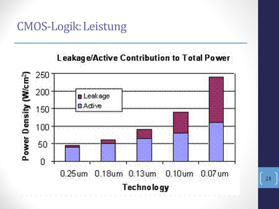 CMOS-Logik: Leistung