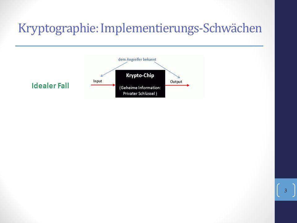 Kryptographie: Implementierungs-Schwächen