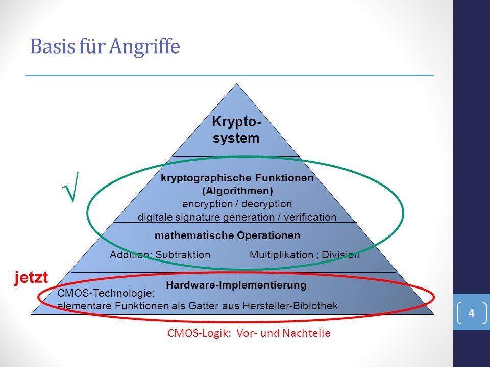 √ Basis für Angriffe jetzt Krypto- system 4