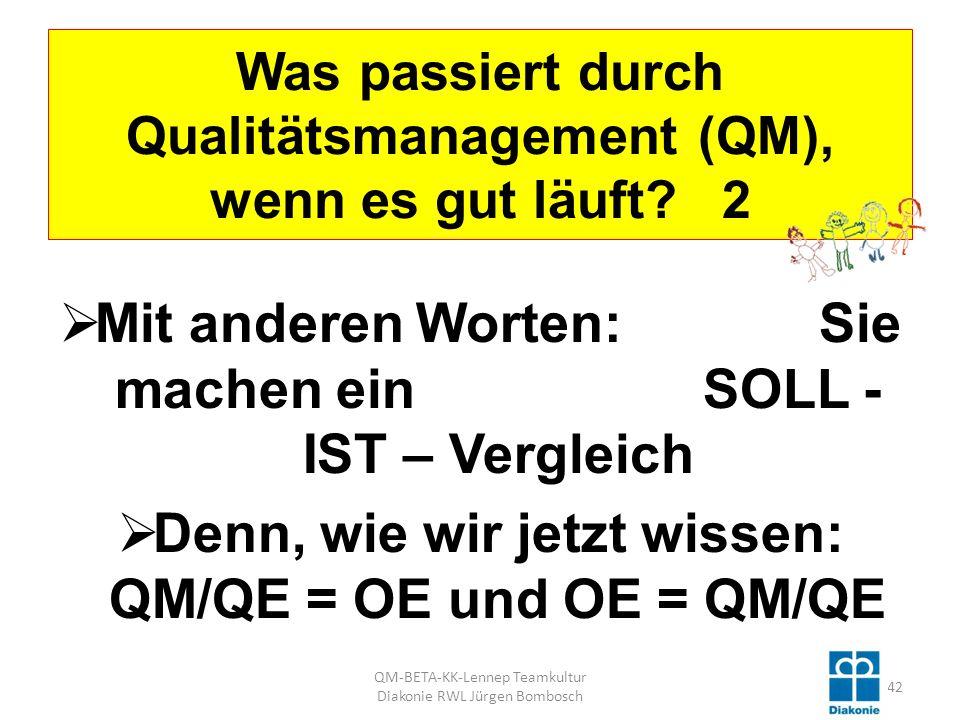 Was passiert durch Qualitätsmanagement (QM), wenn es gut läuft 2