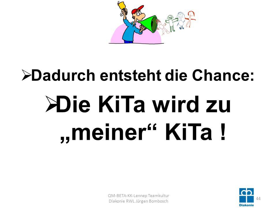 """Dadurch entsteht die Chance: Die KiTa wird zu """"meiner KiTa !"""