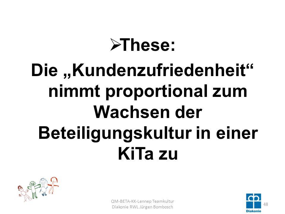 QM-BETA-KK-Lennep Teamkultur Diakonie RWL Jürgen Bombosch