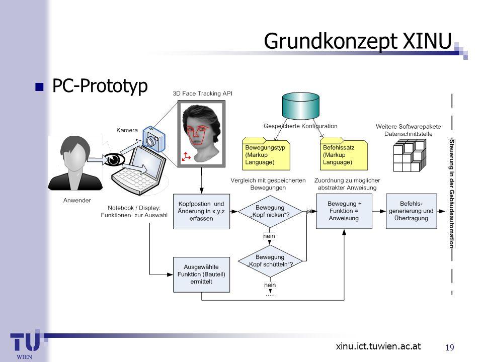 Grundkonzept XINU PC-Prototyp