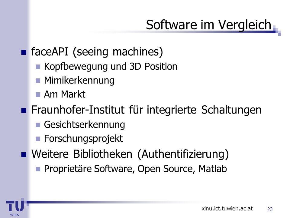 Software im Vergleich faceAPI (seeing machines)