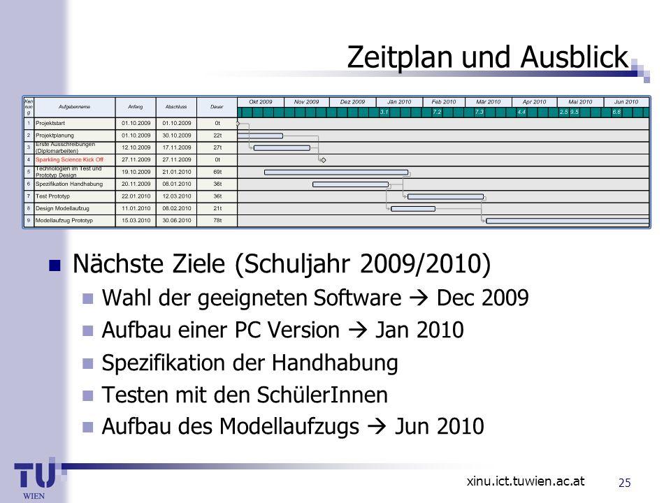 Zeitplan und Ausblick Nächste Ziele (Schuljahr 2009/2010)