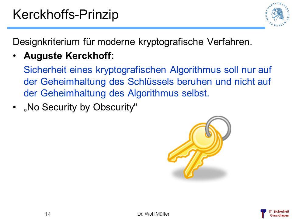 Kerckhoffs-Prinzip Designkriterium für moderne kryptografische Verfahren. Auguste Kerckhoff: