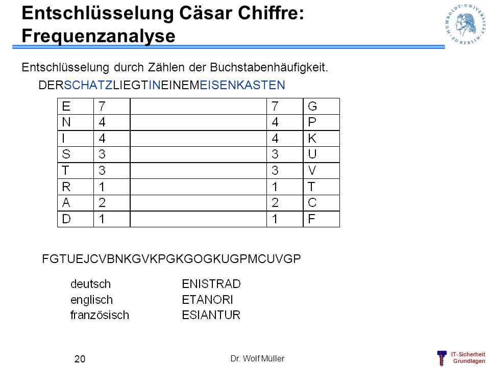 Entschlüsselung Cäsar Chiffre: Frequenzanalyse