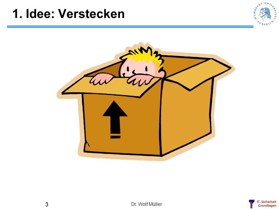 1. Idee: Verstecken Dr. Wolf Müller