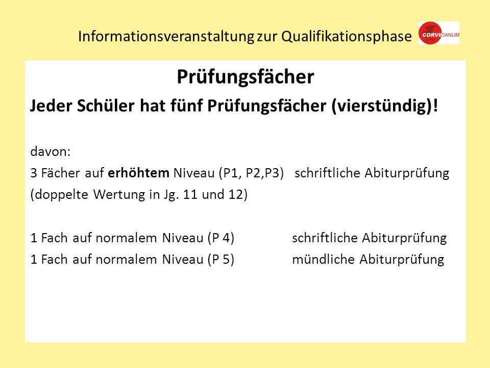 Informationsveranstaltung zur Qualifikationsphase