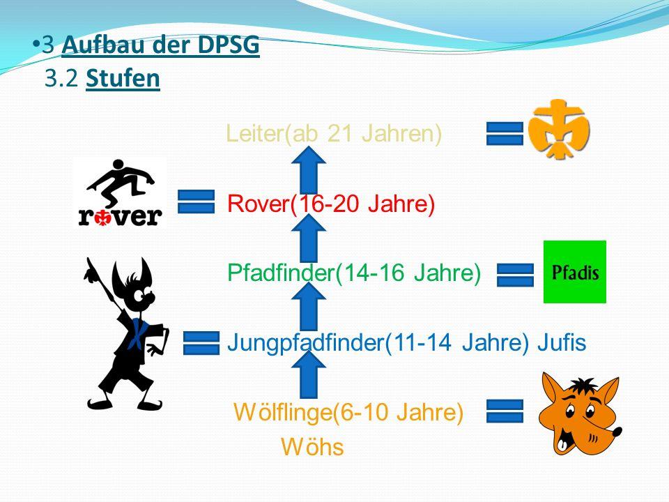 3 Aufbau der DPSG 3.2 Stufen