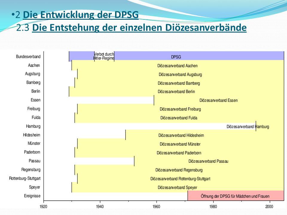 2 Die Entwicklung der DPSG 2