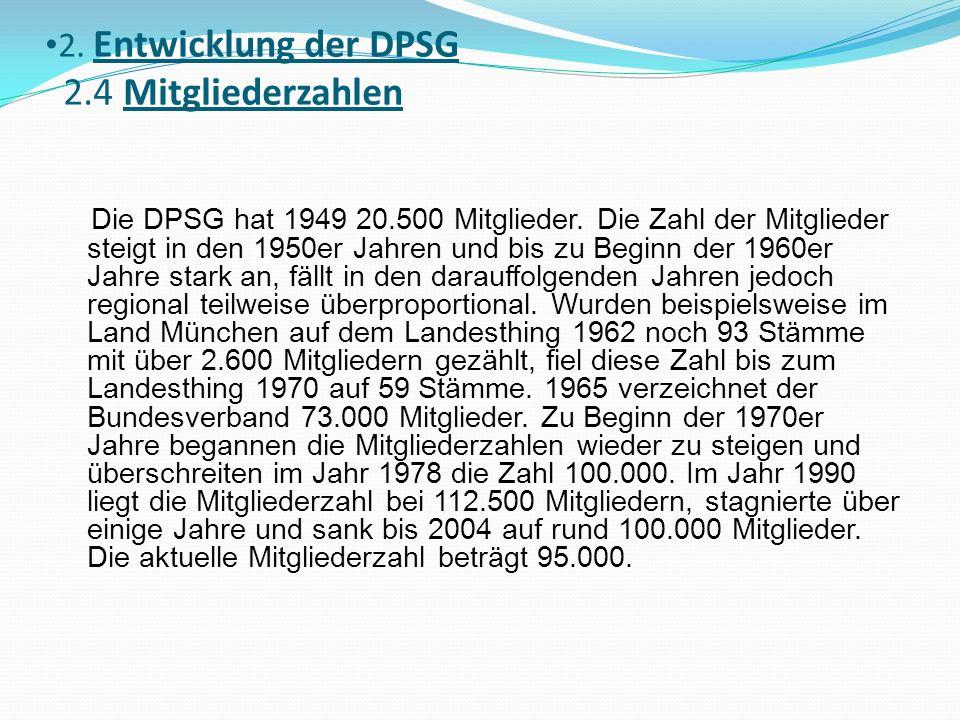 2. Entwicklung der DPSG 2.4 Mitgliederzahlen