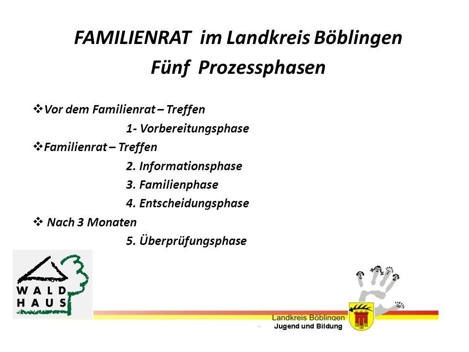 FAMILIENRAT im Landkreis Böblingen